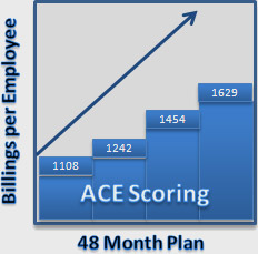 huckabee_ace-score